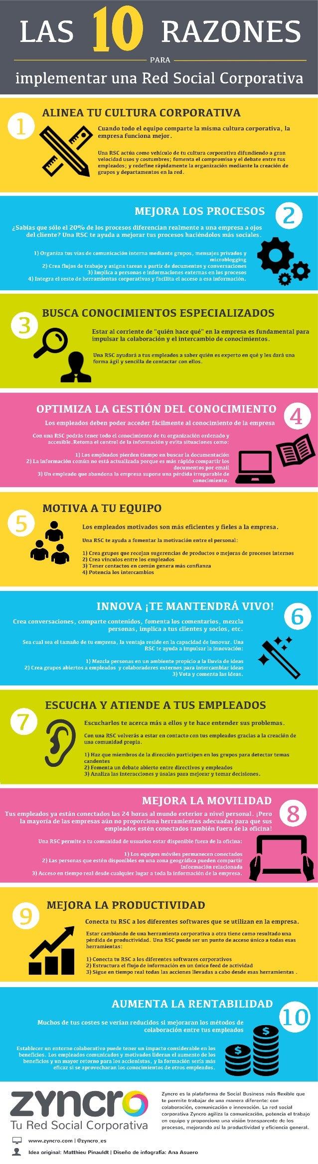 Infografía 10 razones para implementar una red social corporativa