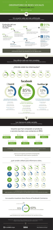 OBSERVATORIO DE REDES SOCIALES                                                          IV OLEADA | ABRIL 2012            ...