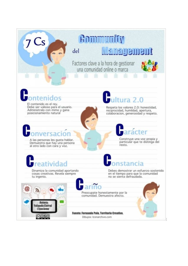 Infografía: las 7 Cs del Community Management