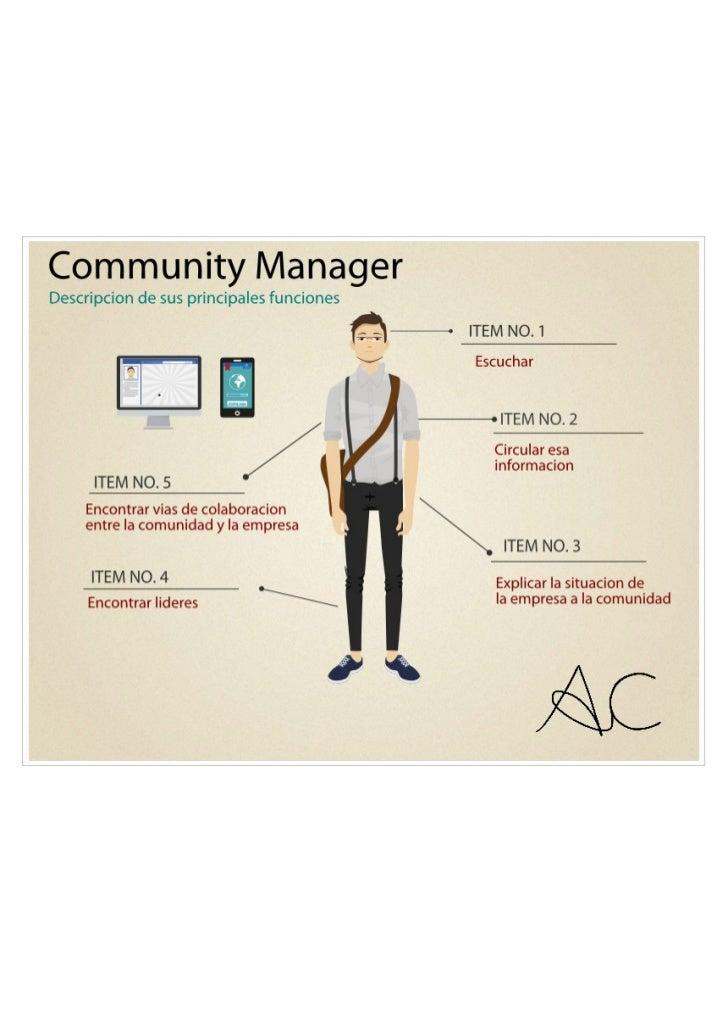 Infografia Principales Funciones CM