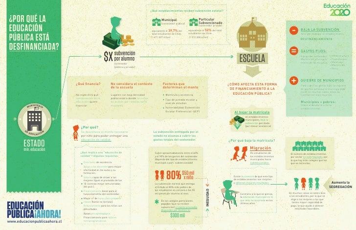 Infografia desfinanciamiento ep
