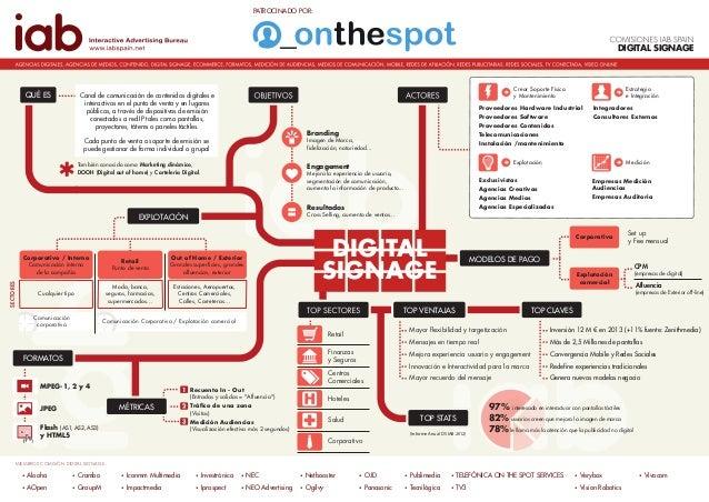 Infografía de Digital Signage