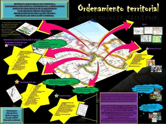 Infografia ordenamiento territorial