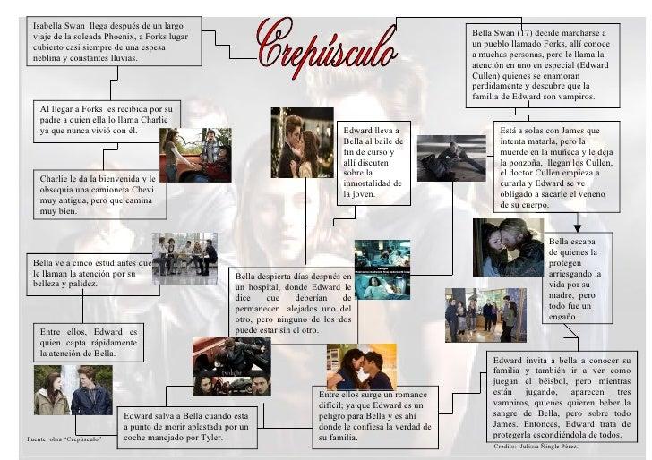 Infografia Twility Julissa ñIngle