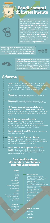 Infografica - Fondi comuni di investimento
