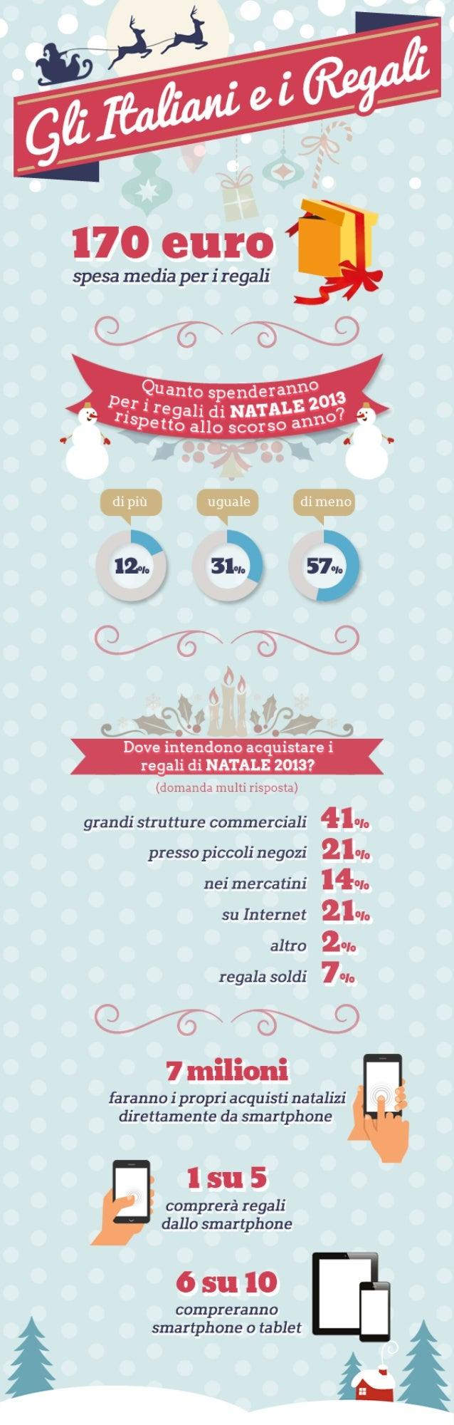 Infografica - Gli italiani e i regali