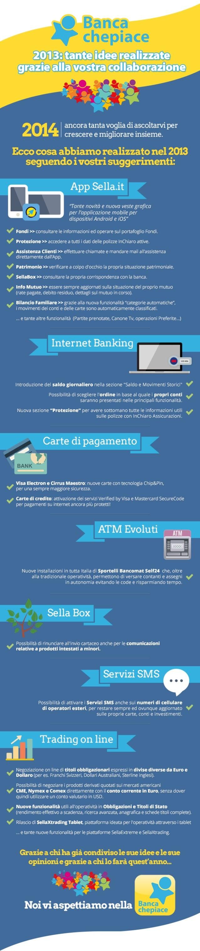 Infografica - La banca che piace: realizzazioni 2013