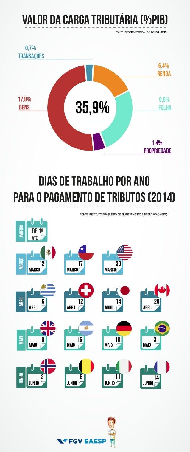 """1,4% PRIIPRIEDAIJE  DIAS DE TRABALHU PUR AND PARA D PAGAMENTO DE TRIBUTUS [2014]  n n ATÉ. .. *  n  n n 7 7 MA35"""" M5 W 4::..."""