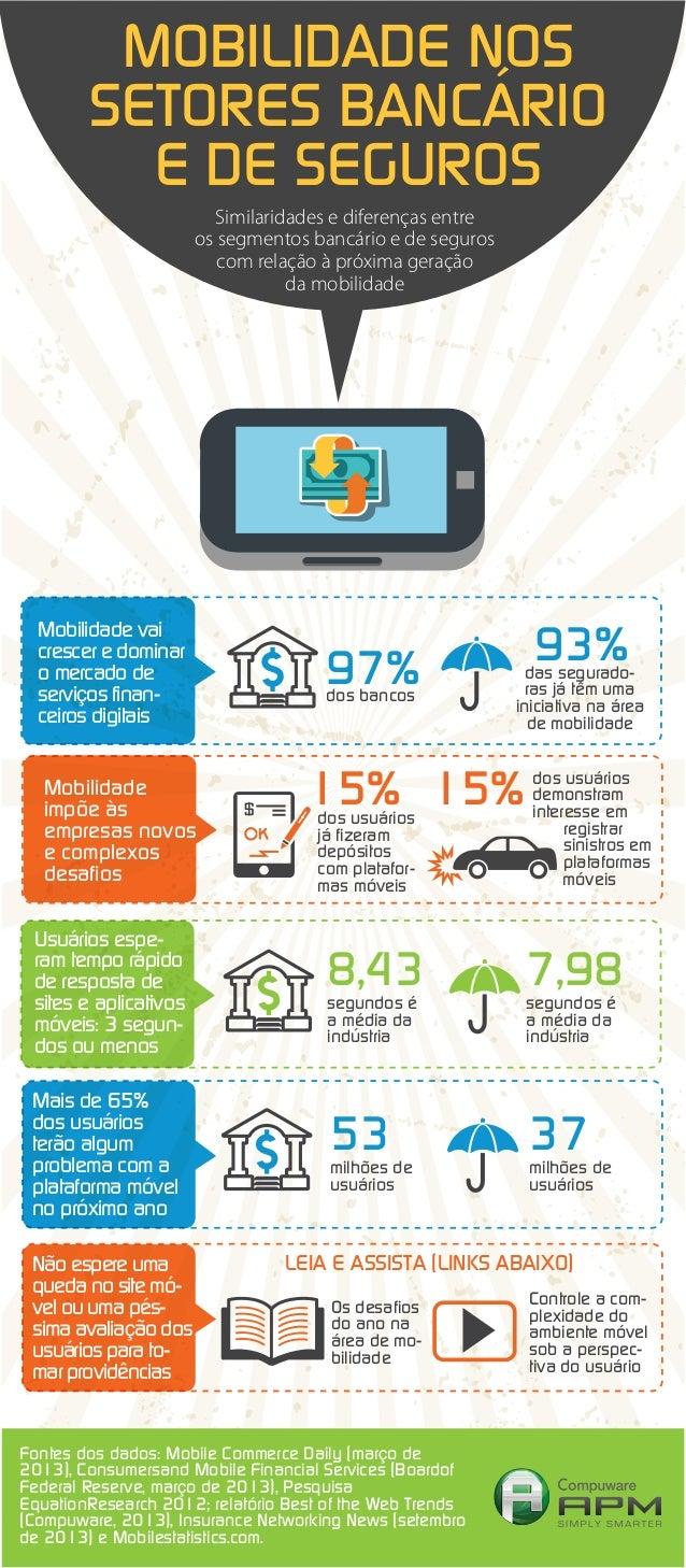 Similaridades e diferenças entre os segmentos bancário e de seguros com relação à próxima geração da mobilidade MOBILIDADE...