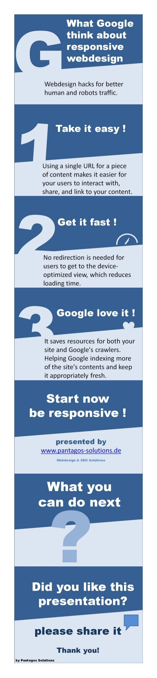Infografik google-responsive-webdesign