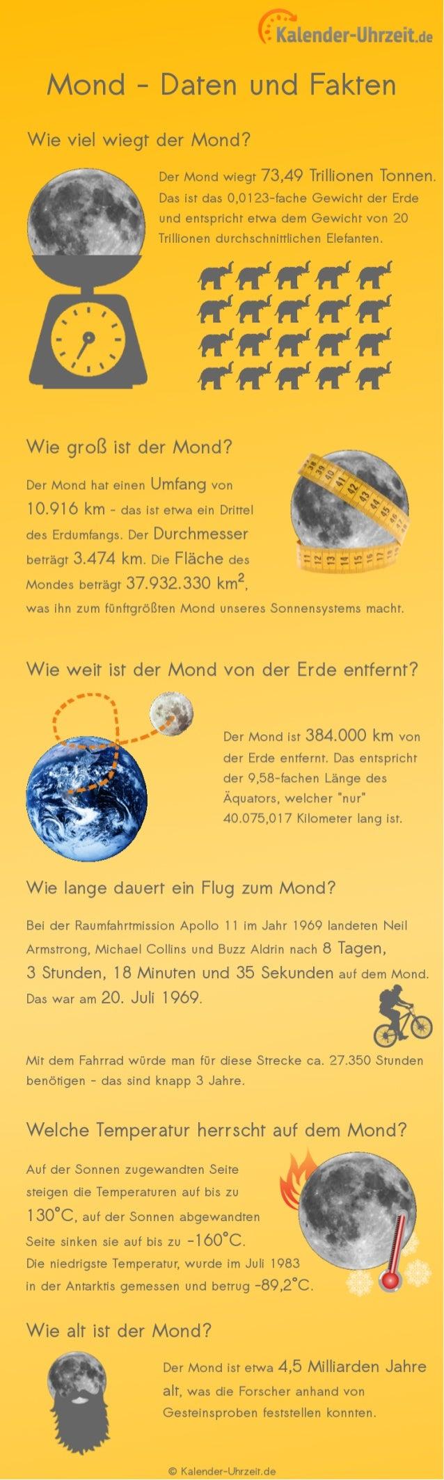Infografik zum Mond - Zahlen und Fakten
