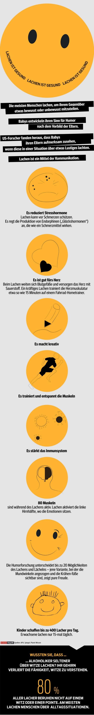 Infografik - Warum Lachen so gesund ist