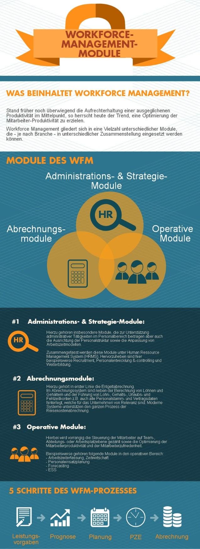 Administrations- & Strategie- Module  Abrechnungs- Operative module Module  #1 Acåminisivcâiions- 8: Siii-cëiiegie-Fviociu...