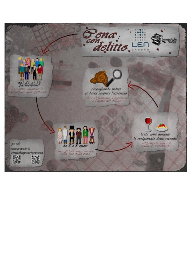LEN Human Resource, Business Unit: Infografica Cena con delitto