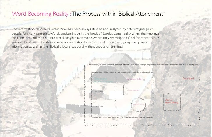 Word Becoming Reality : The Process within Biblical AtonementThe information described within Bible has been always studie...