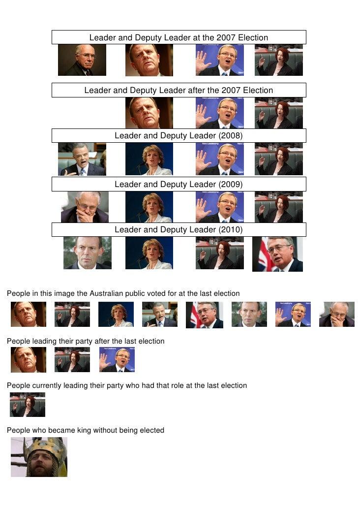 Australian Political Leadership Infographic