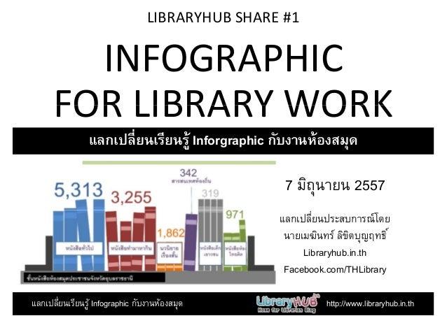 INFOGRAPHIC FOR LIBRARY WORK LIBRARYHUB SHARE #1 FOR LIBRARY WORK แลกเปลียนเรียนรู้ Inforgraphic กับงานห้องสมุด 7 มิถุนายน...