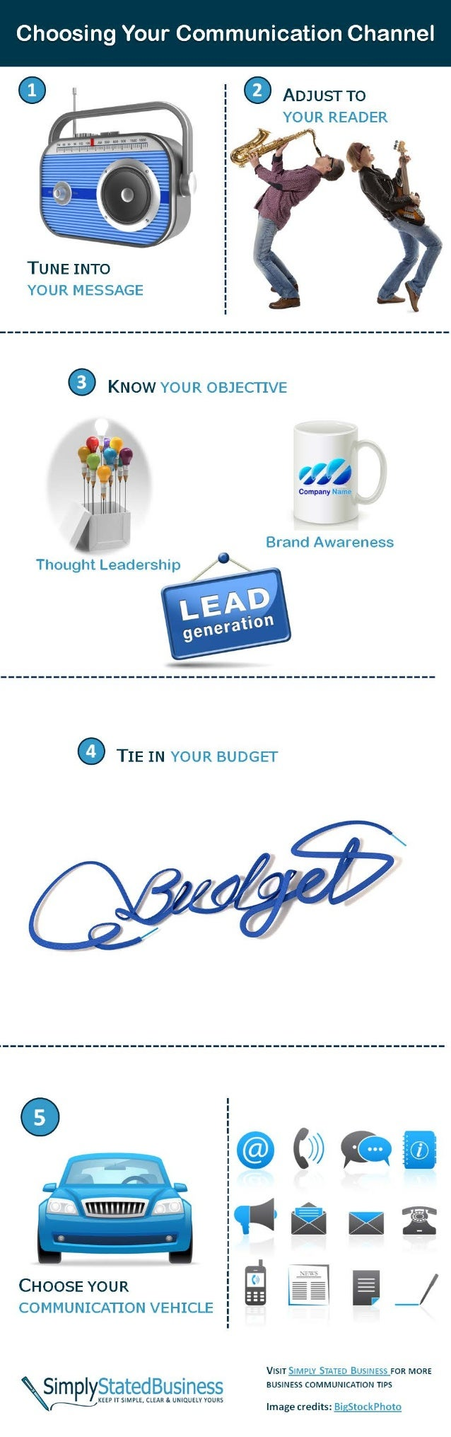 Infographic: Choosing your marketing communication channel