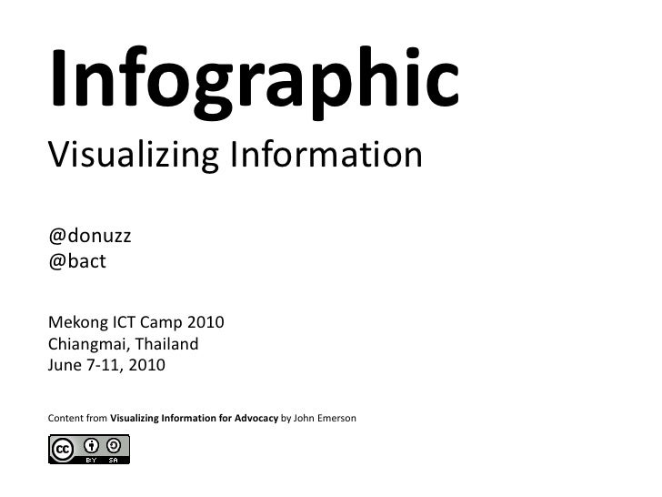 Infographic - Information Visualization