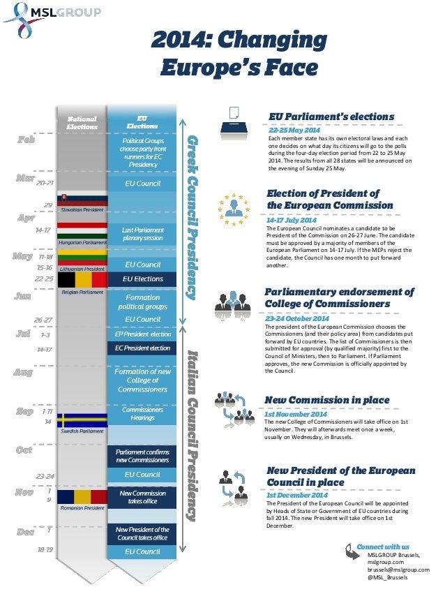 Reshuffling Europe's Policy Priorities and Leadership