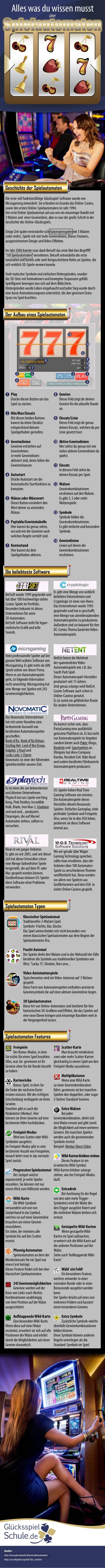 Quellen:  http://www.gluecksspielschule.de/spielautomaten/  https://en.wikipedia.org/wiki/Slot_machine  Alles was du wisse...