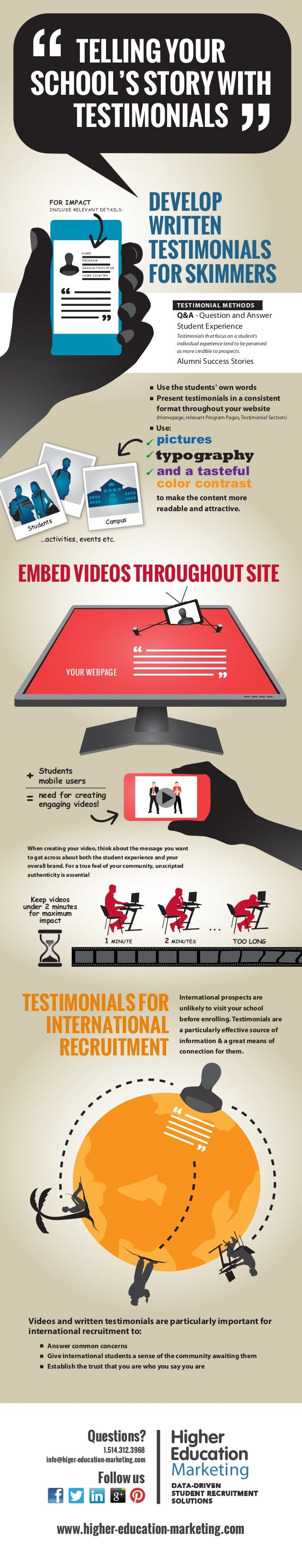 INFOGRAPHIC - Telling Your School's Story With Testimonials