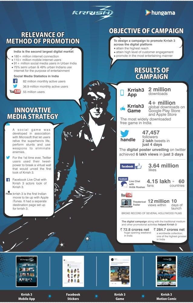 Social Media Case Study-Krrish 3 Infographic