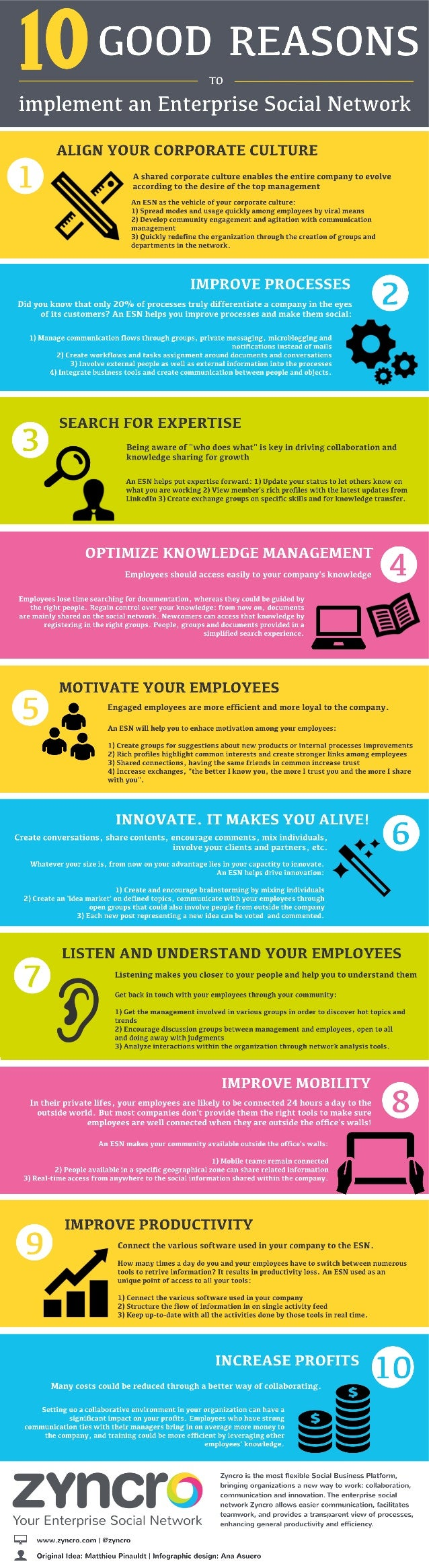 Infographic 10 reasons to implement an enterprise social network