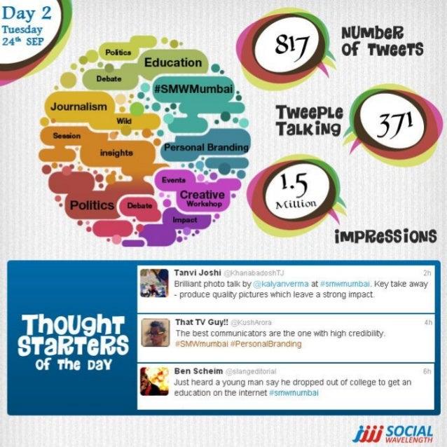 Day 2 of Social Media Week Mumbai