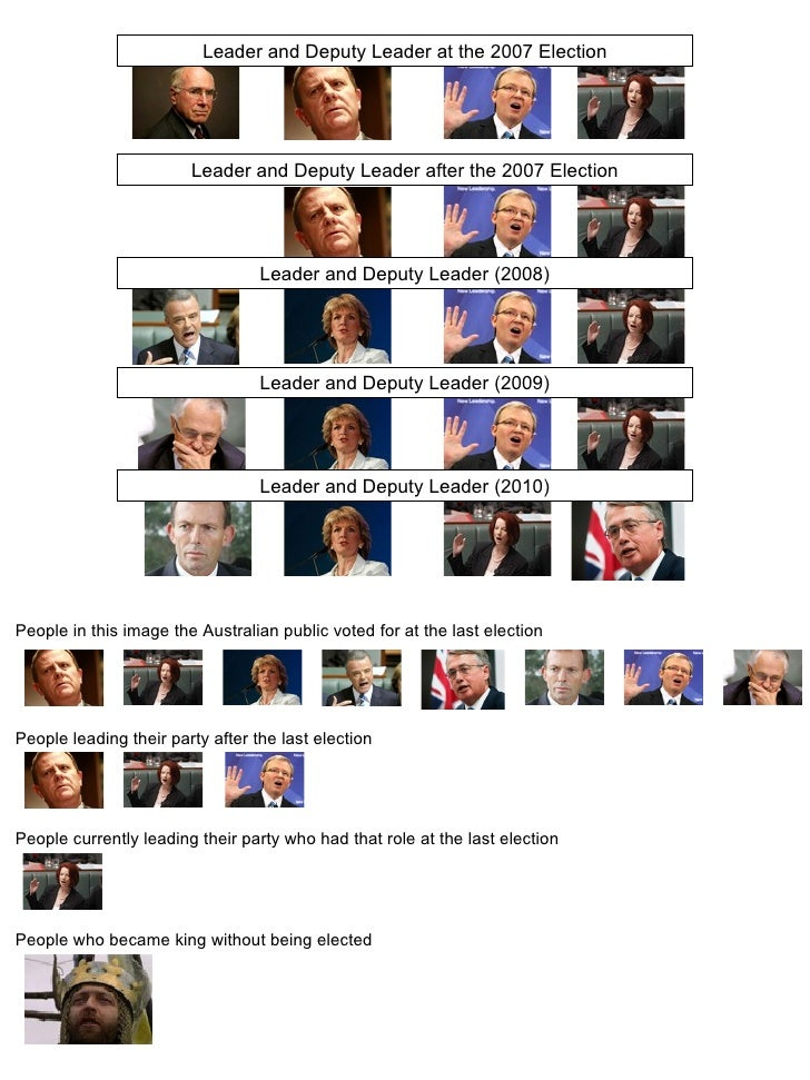 People currently leading their party who had that role at the last election People in this image the Australian public vot...