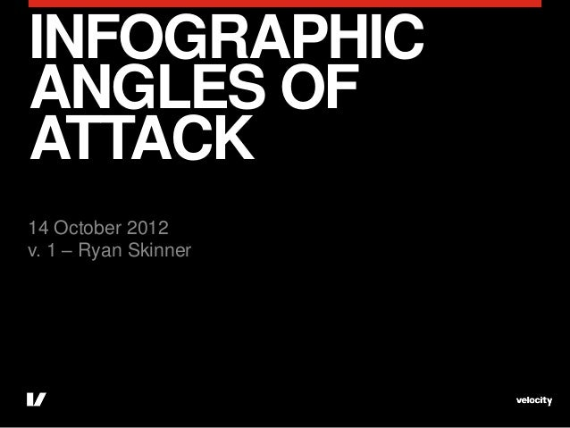 Infographic angles of attack