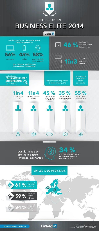 Business Elite 2014 sur LinkedIn