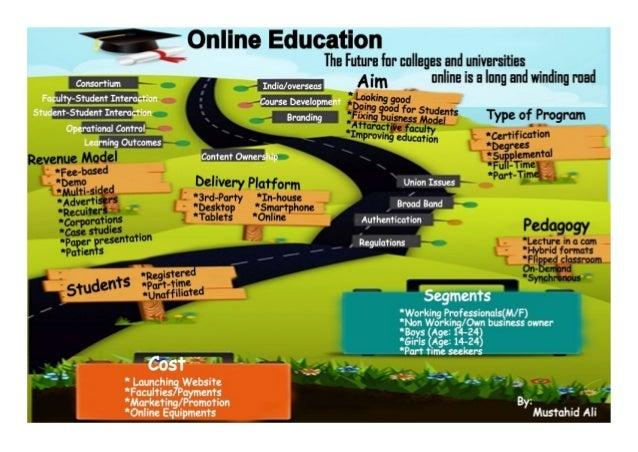 Business plans online