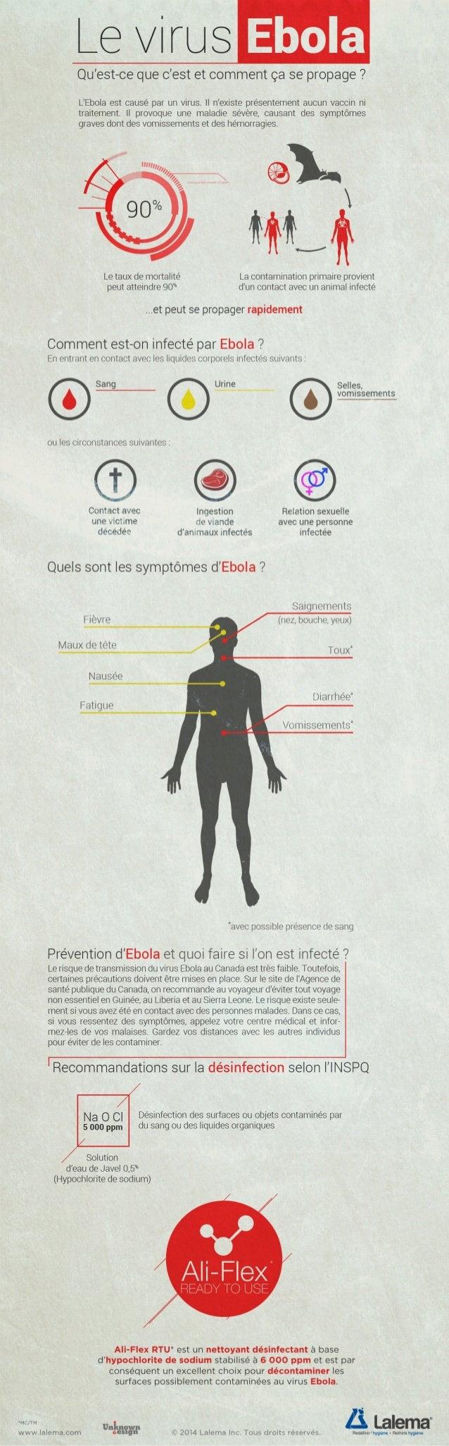 e virus  Qu'est—ce que c'est et comment oa se propage ?      L'Ebo| a est cause par un virus.  II n'existe présentement au...