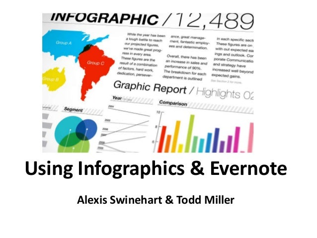Using Infographics & Evernote     Alexis Swinehart & Todd Miller