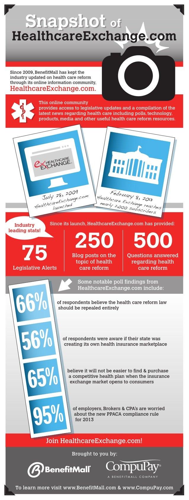 HealthcareExchange.com At-a-Glance