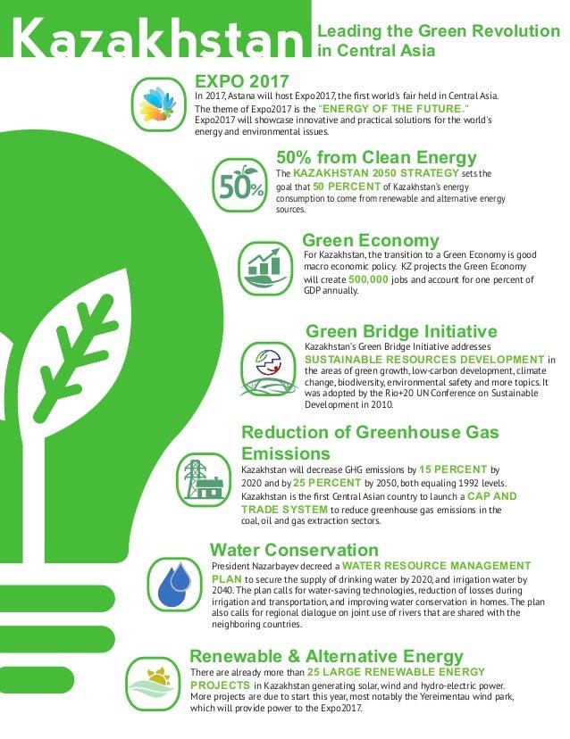 Infographic: Kazakhstan Green Economy