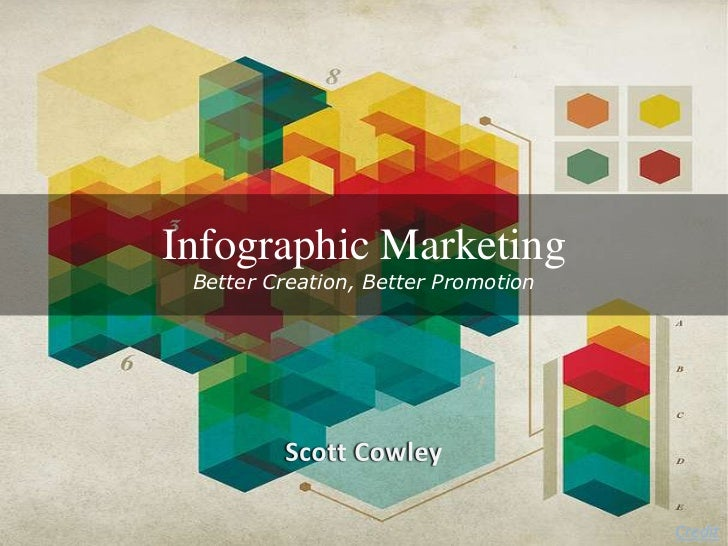 Infographic MarketingBetter Creation, Better Promotion<br />Scott Cowley<br />Credit<br />
