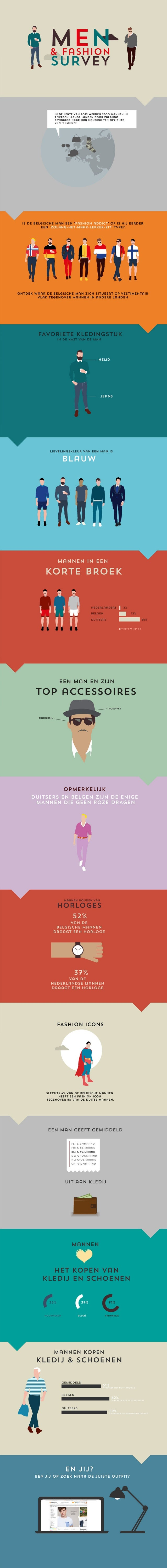 Infographic voor Zalando over mannen en mode (fashion survey)