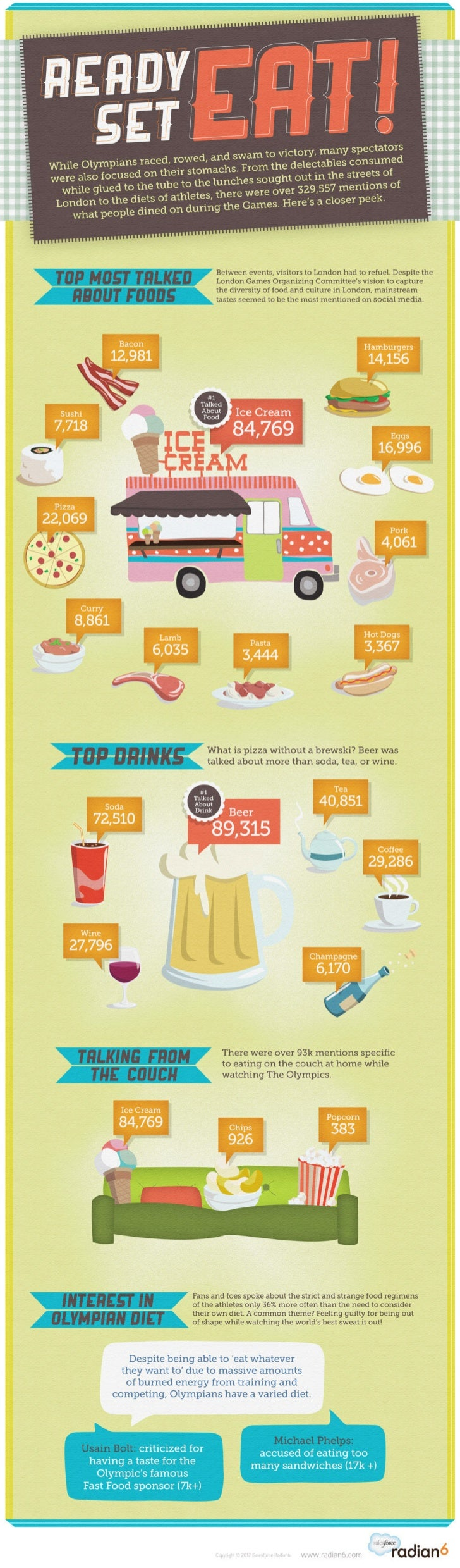 Olympians vs. Food Infographic: Ready, Set, Eat!