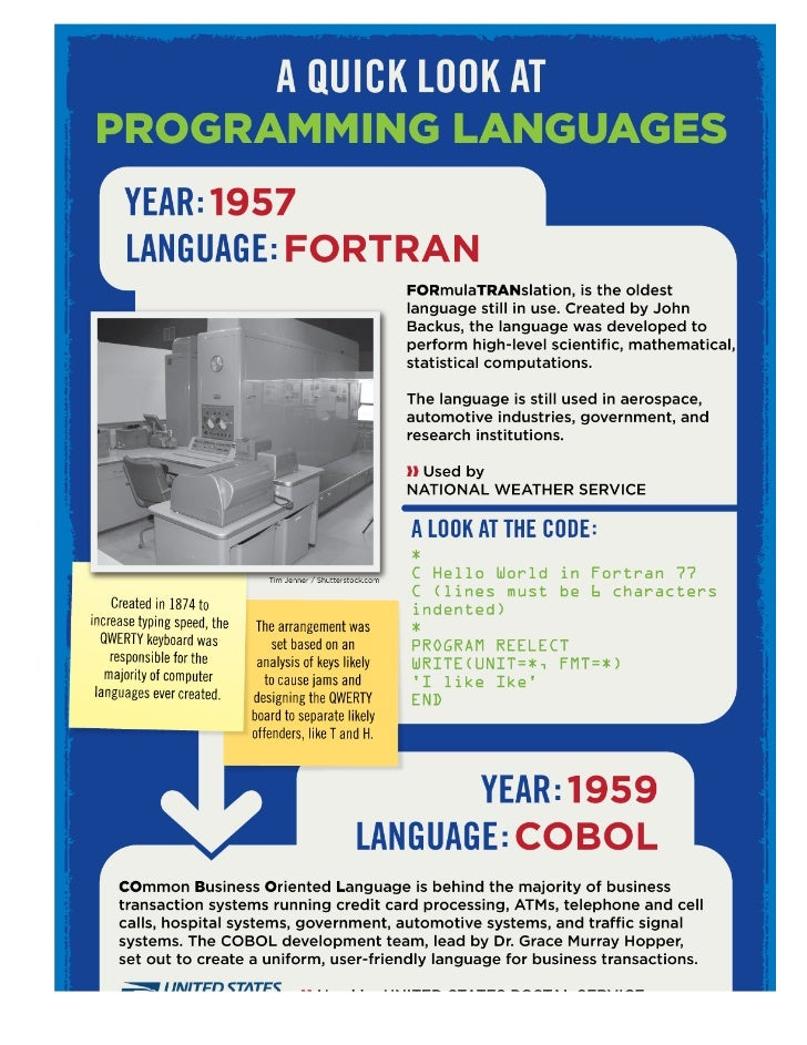 Infographic Programming