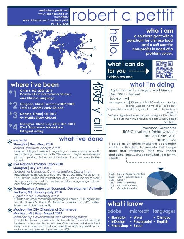 digital media coordinator resume