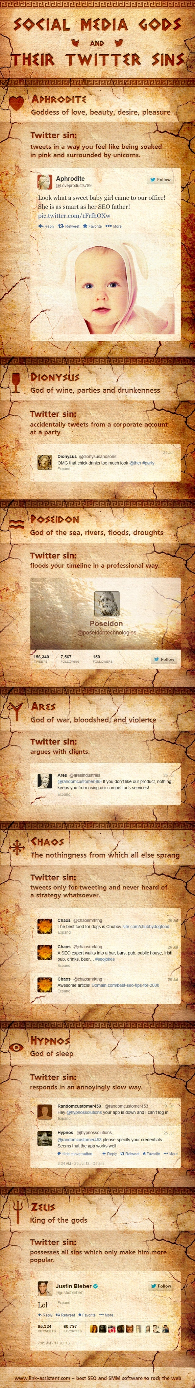 Social media gods and their Twitter sins