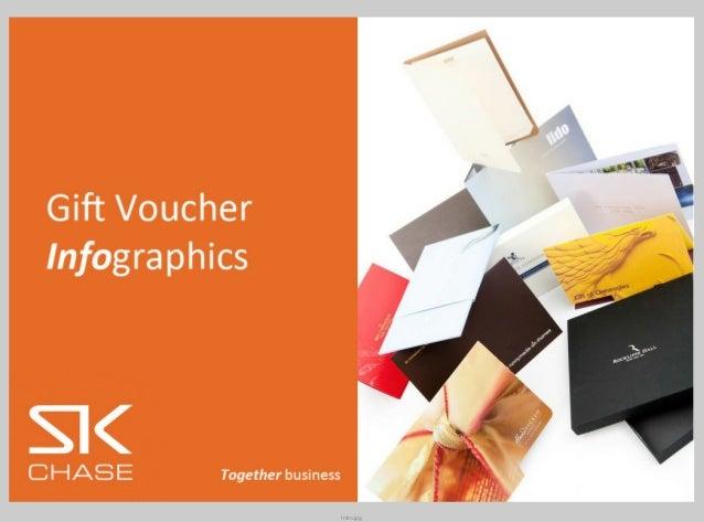 Gift Voucher Infographics