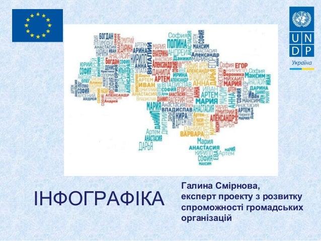 ІНФОГРАФІКА  Галина Смірнова, експерт проекту з розвитку спроможності громадських організацій
