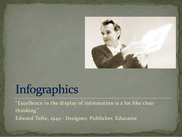 """""""Excellence in the display of information is a lot like clear thinking."""" Edward Tufte, 1942– Designer, Publisher, Educator"""