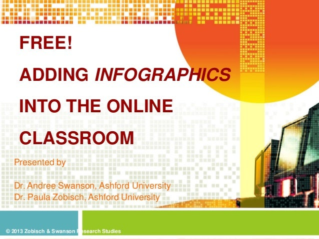 FREE! ADDING INFOGRAPHICS  INTO THE ONLINE CLASSROOM Presented by Dr. Andree Swanson, Ashford University Dr. Paula Zobisch...