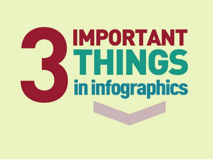 3 Important Things in Infographics