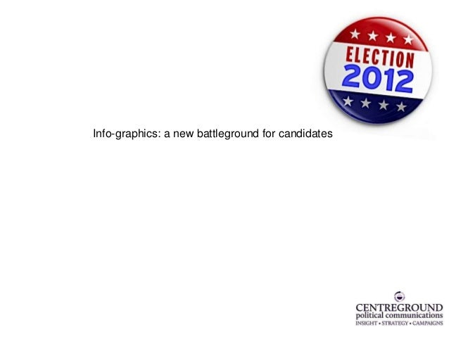 Info-graphics: a new battleground for candidates