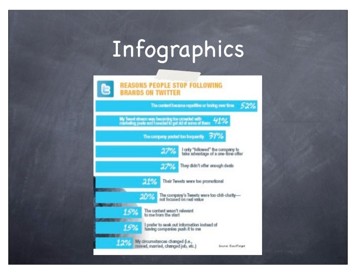 Create Your Infographic Today